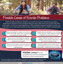 Possible Causes of Erectile Problems